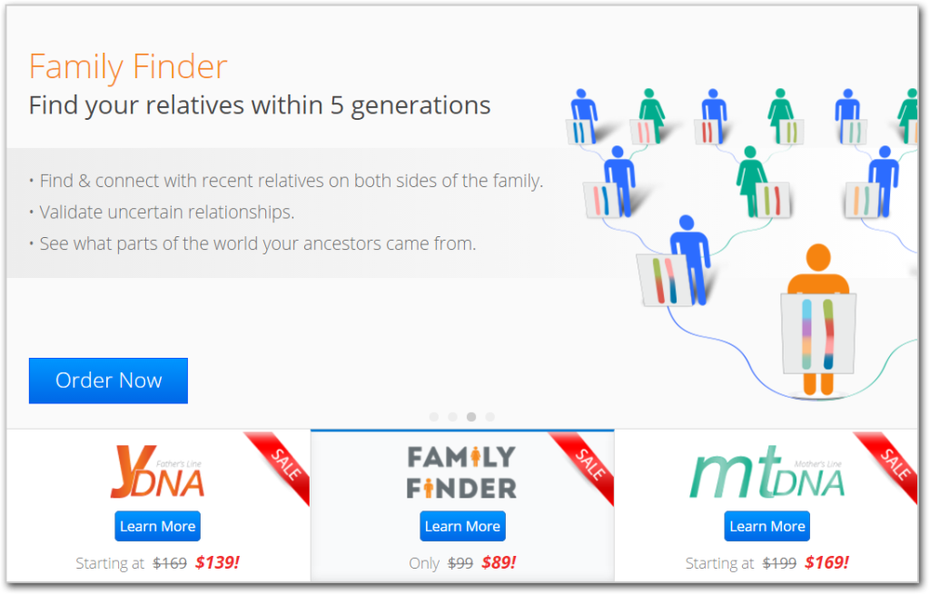 Family Tree DNA Holiday Sale