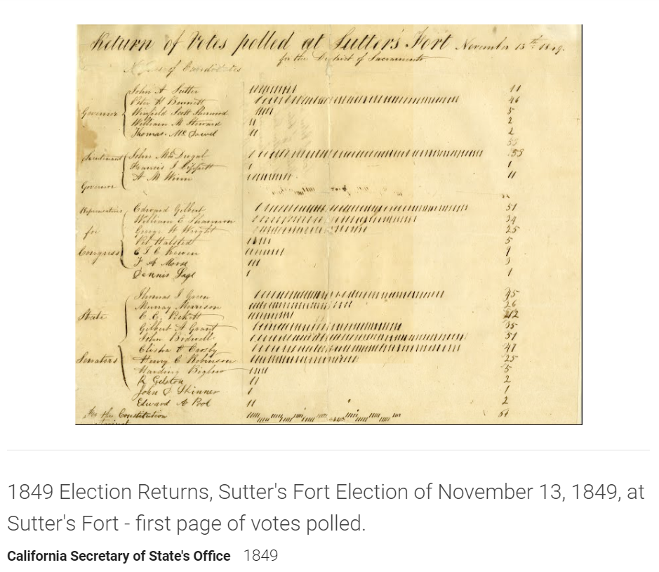 1849 Sutter's Fort Election Returns from the California State Archives